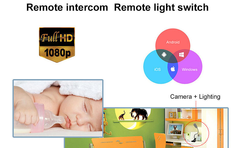 T88. สั่ง เปิด-ปิดไฟ จากนอกบ้านได้ ผ่านAPP บนมือ ใส่MEMบันทึก ... ozthailand.tarad.com/product-th-1014314-6459124-(T88)+กล้องวงจรปิด+P2P+หลอ... กล้องวงจรปิด ไร้สาย. Wifi ดูกล้องผ่านมือถือได้ทั่วโลก. ซ่อนอยู่มุมไหน ก็ไม่มีใครรู้. กล้องวงจรปิด 2ล้านพิกเซล. รูปทรงหลอดไฟ